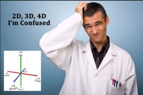 2d-3d-4d-whats-the-difference