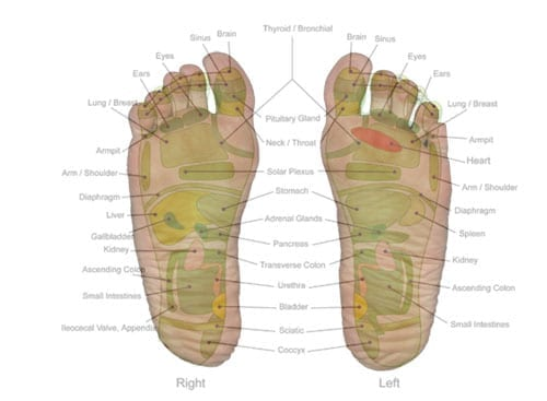 Reflexology And Massage Chairs That Address The Feet